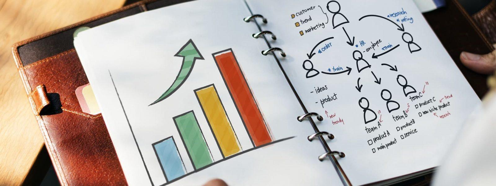 Melhores Sistemas e Software de CRM para pequenas empresas