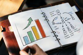 10 Mejores Sistemas & Software de CRM – Pequeñas y Medianas Empresas